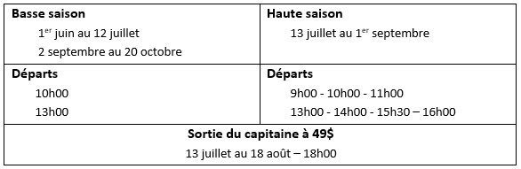 Horaire 2019
